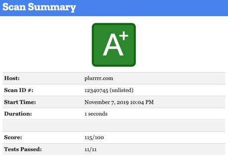 Mozilla Observatory scan summary